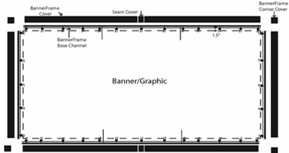 schematics of the BannerFrame Cover system