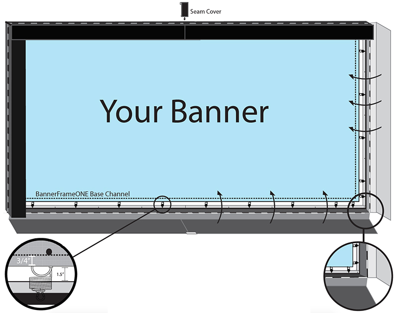 BannerFrameHINGE Diagram